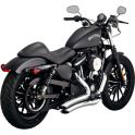 BIG RADIUS 2-INTO-2 SPORTSTER